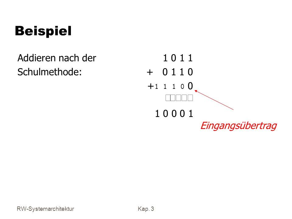 RW-SystemarchitekturKap. 3 Beispiel Addieren nach der Schulmethode: 1 0 1 1 + 0 1 1 0 + 0 Eingangsübertrag 1 1 1 0 1 0 0 0 1
