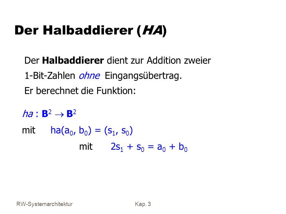 RW-SystemarchitekturKap. 3 Der Halbaddierer (HA) ha : B 2 B 2 mitha(a 0, b 0 ) = (s 1, s 0 ) mit 2s 1 + s 0 = a 0 + b 0 Der Halbaddierer dient zur Add