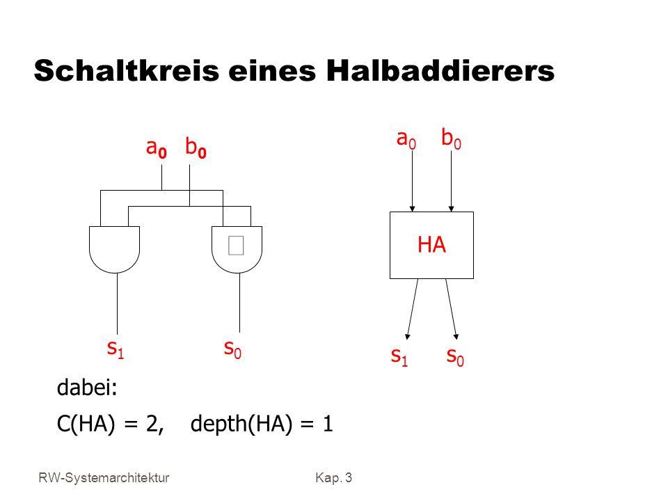 RW-SystemarchitekturKap. 3 Schaltkreis eines Halbaddierers a0a0 b0b0 s0s0 s1s1 HA a0a0 b0b0 s1s1 s0s0 dabei: C(HA) = 2,depth(HA) = 1