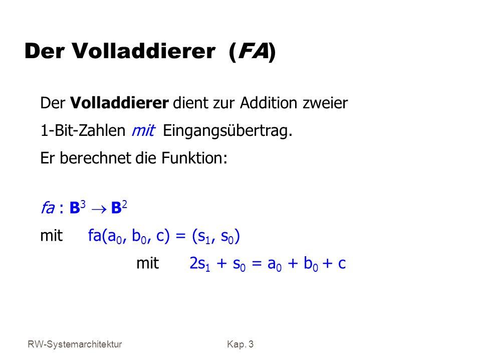 RW-SystemarchitekturKap. 3 Der Volladdierer (FA) fa : B 3 B 2 mitfa(a 0, b 0, c) = (s 1, s 0 ) mit 2s 1 + s 0 = a 0 + b 0 + c Der Volladdierer dient z
