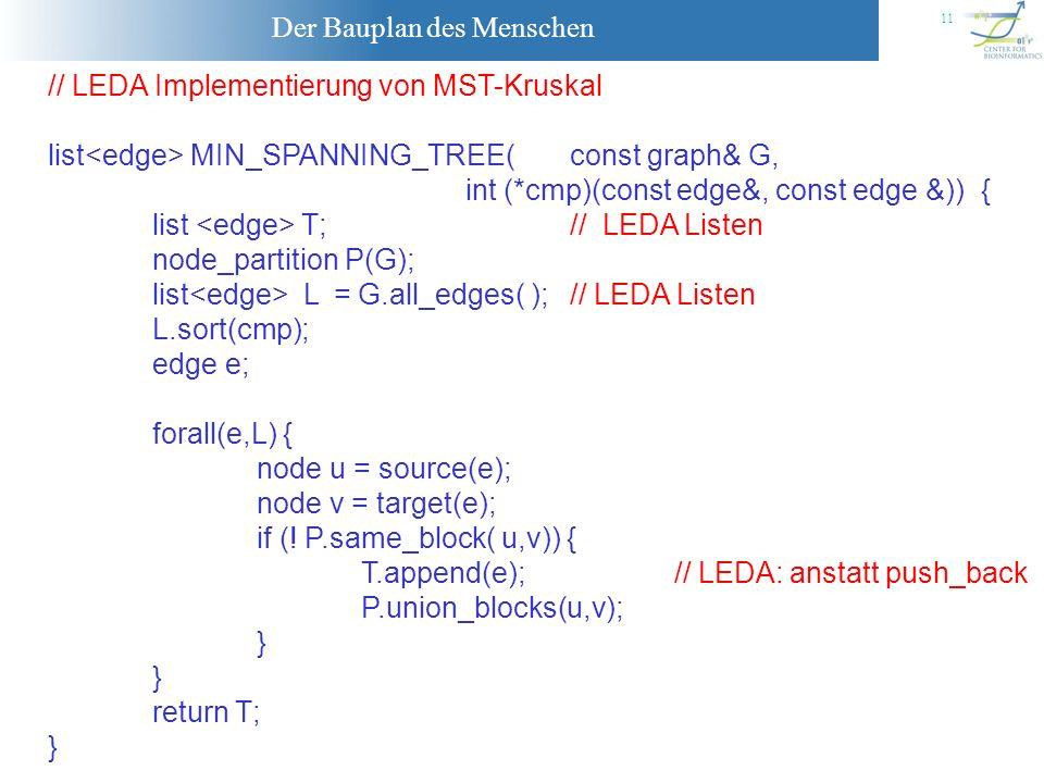 Der Bauplan des Menschen 11 // LEDA Implementierung von MST-Kruskal list MIN_SPANNING_TREE(const graph& G, int (*cmp)(const edge&, const edge &)) { li