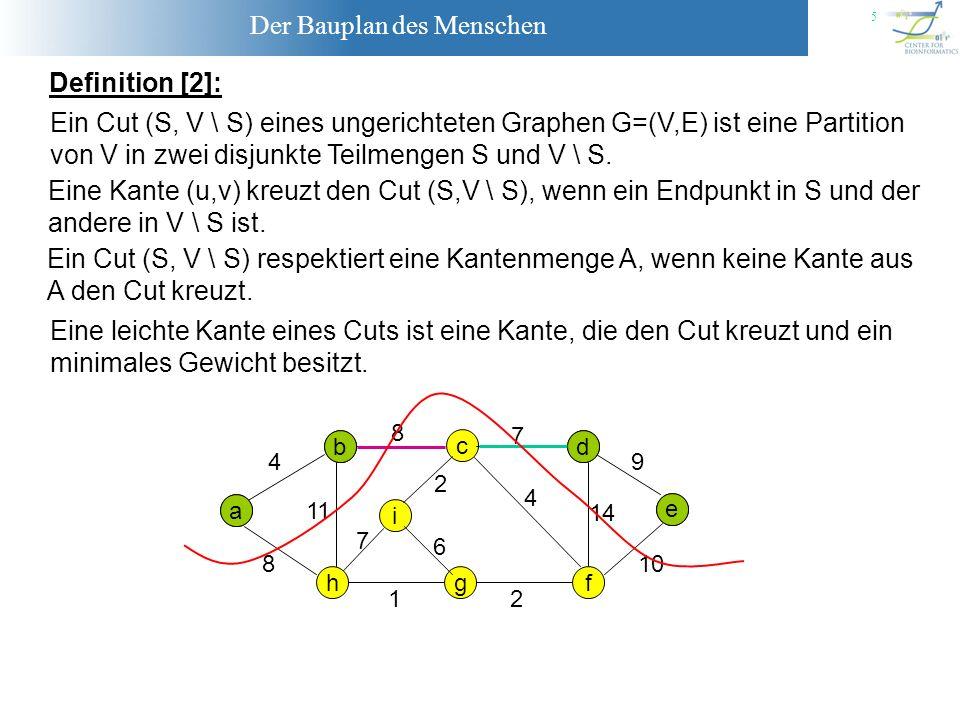 Der Bauplan des Menschen 5 Definition [2]: Ein Cut (S, V \ S) eines ungerichteten Graphen G=(V,E) ist eine Partition von V in zwei disjunkte Teilmenge
