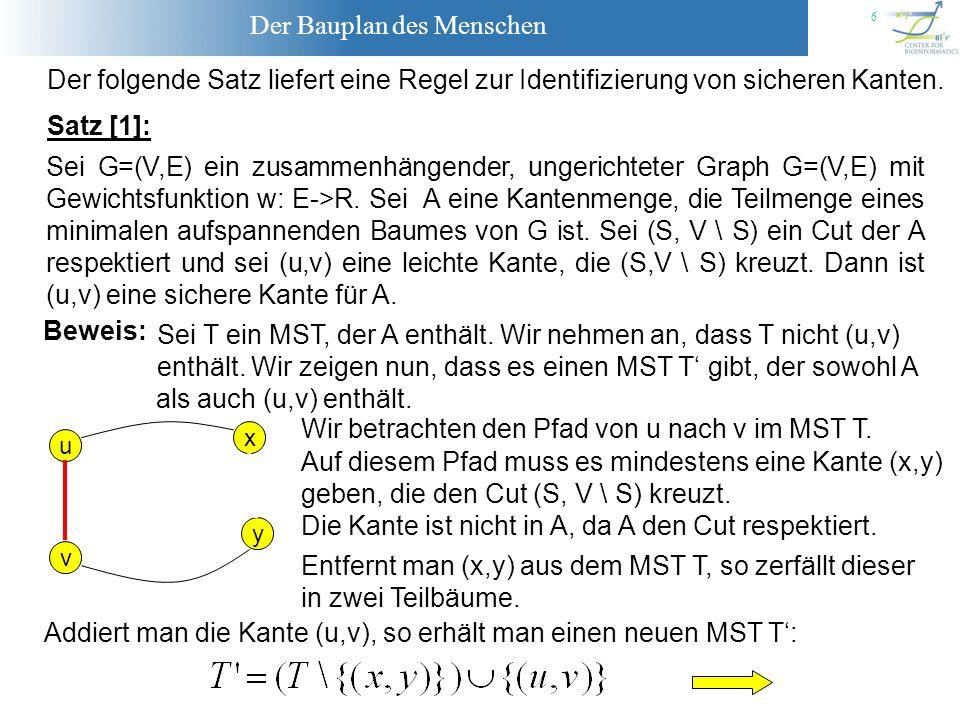 Der Bauplan des Menschen 17 Prims Algorithmus zur Berechnung eines MST: void MST-PRIM( const graph& G, node r, const edge_array & weight, node_array & parent) { p_queue PQ; // Welche Knoten sind bereits abgearbeitet.