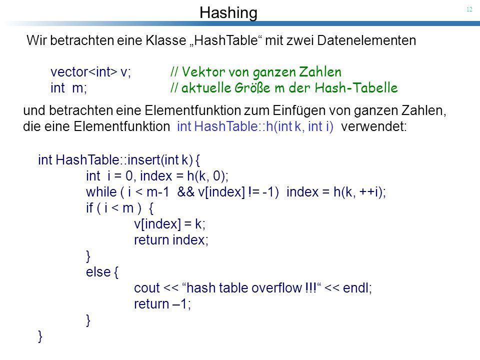 Hashing 12 int HashTable::insert(int k) { int i = 0, index = h(k, 0); while ( i < m-1 && v[index] != -1) index = h(k, ++i); if ( i < m ) { v[index] =