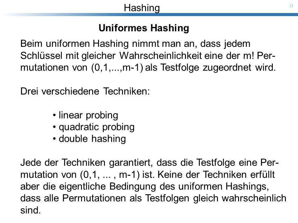 Hashing 13 Beim uniformen Hashing nimmt man an, dass jedem Schlüssel mit gleicher Wahrscheinlichkeit eine der m! Per- mutationen von (0,1,...,m-1) als
