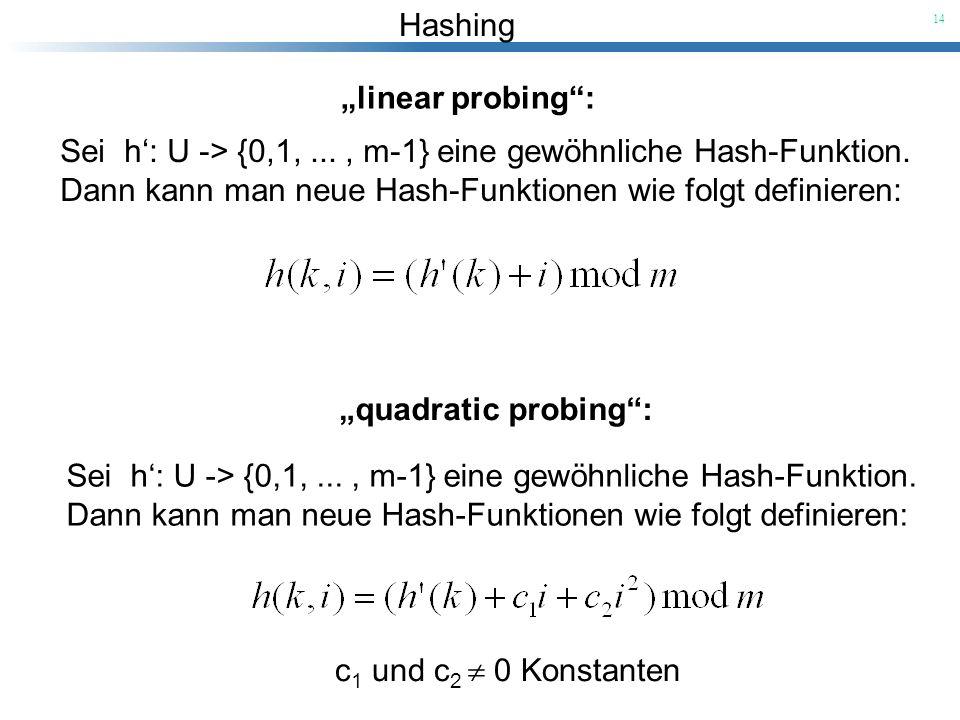 Hashing 14 linear probing: Sei h: U -> {0,1,..., m-1} eine gewöhnliche Hash-Funktion. Dann kann man neue Hash-Funktionen wie folgt definieren: quadrat