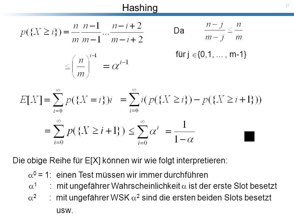 Hashing 17 Da für j {0,1,..., m-1} Die obige Reihe für E[X] können wir wie folgt interpretieren: 0 = 1: einen Test müssen wir immer durchführen 1 : mi
