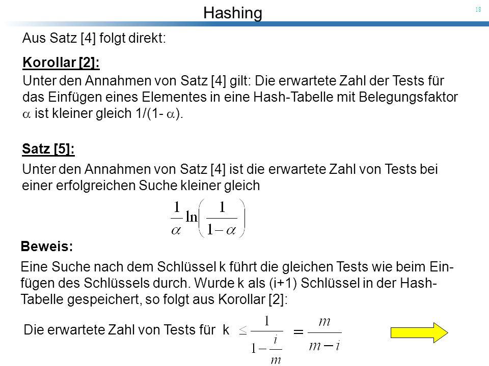 Hashing 18 Aus Satz [4] folgt direkt: Korollar [2]: Satz [5]: Unter den Annahmen von Satz [4] ist die erwartete Zahl von Tests bei einer erfolgreichen