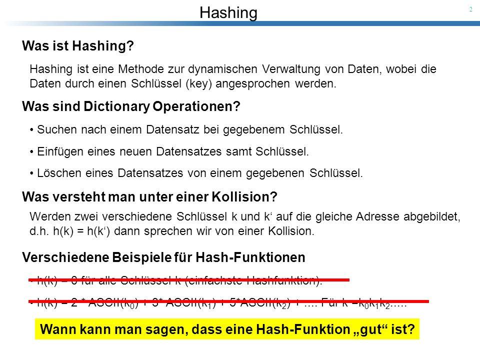 2 Was ist Hashing? Hashing ist eine Methode zur dynamischen Verwaltung von Daten, wobei die Daten durch einen Schlüssel (key) angesprochen werden. Was