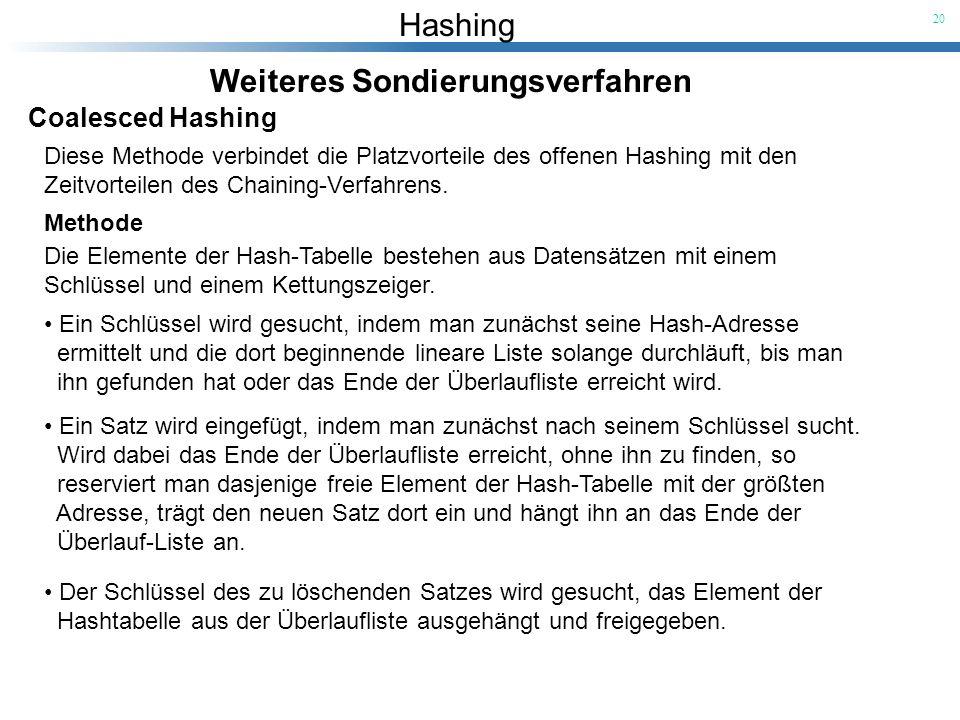 Hashing 20 Weiteres Sondierungsverfahren Coalesced Hashing Diese Methode verbindet die Platzvorteile des offenen Hashing mit den Zeitvorteilen des Cha