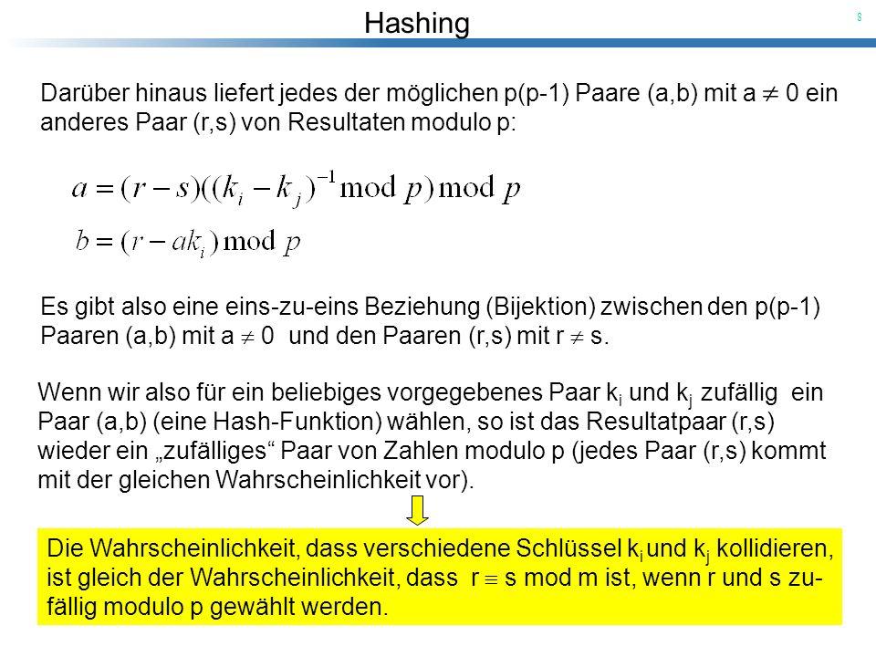 Hashing 8 Darüber hinaus liefert jedes der möglichen p(p-1) Paare (a,b) mit a 0 ein anderes Paar (r,s) von Resultaten modulo p: Es gibt also eine eins
