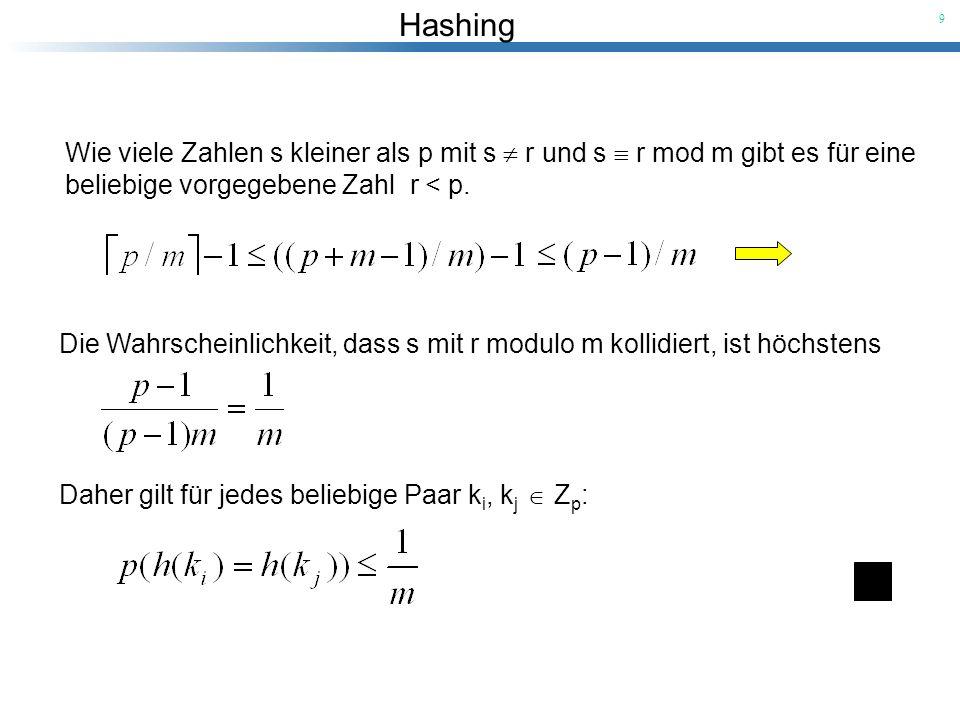 Hashing 9 Die Wahrscheinlichkeit, dass s mit r modulo m kollidiert, ist höchstens Daher gilt für jedes beliebige Paar k i, k j Z p : Wie viele Zahlen