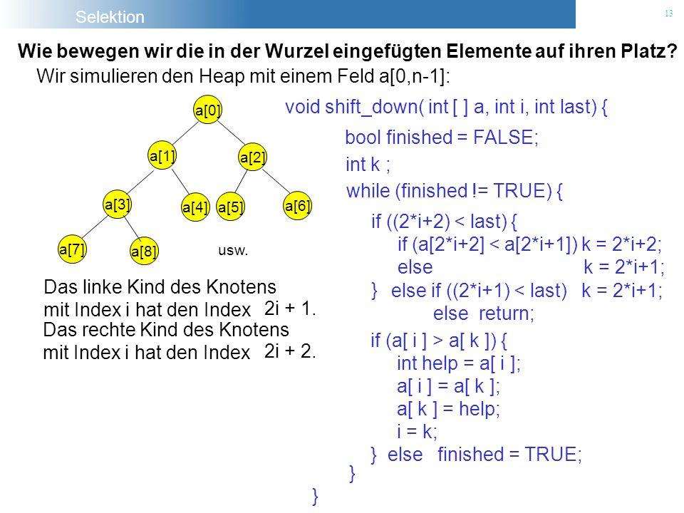 Selektion 13 Wie bewegen wir die in der Wurzel eingefügten Elemente auf ihren Platz? Wir simulieren den Heap mit einem Feld a[0,n-1]: a[0] a[1] a[2] a