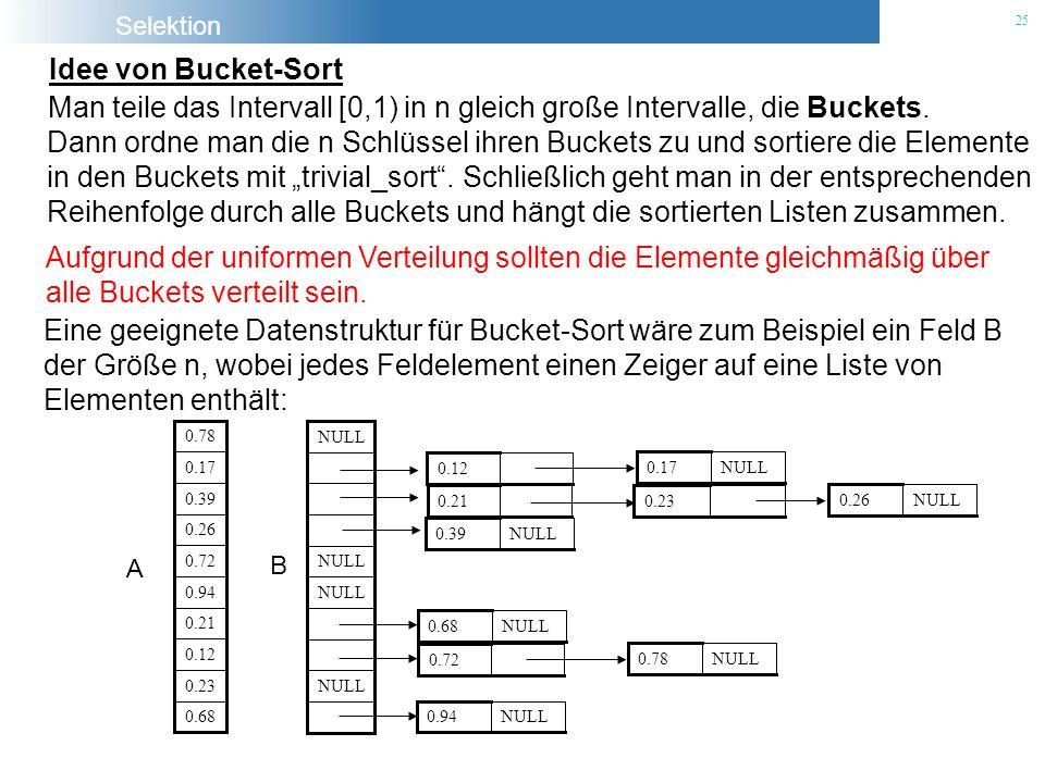 Selektion 25 Idee von Bucket-Sort Man teile das Intervall [0,1) in n gleich große Intervalle, die Buckets. Dann ordne man die n Schlüssel ihren Bucket