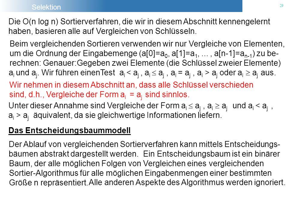 Selektion 29 Die O(n log n) Sortierverfahren, die wir in diesem Abschnitt kennengelernt haben, basieren alle auf Vergleichen von Schlüsseln. Beim verg