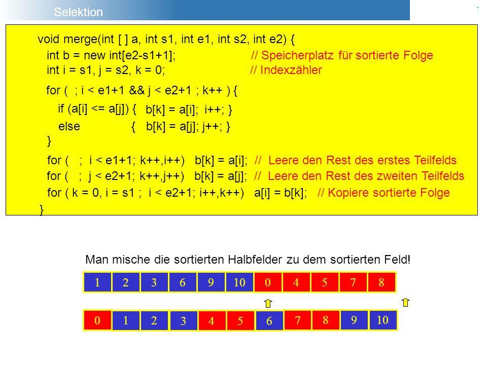 Selektion 8 void merge(int [] a, int s1, int e1, int s2, int e2) { int b = new int[e2-s1+1]; // Speicherplatz für sortierte Folge for ( ; i < e1+1 && j < e2+1 ; k++ ) { if (a[i] <= a[j]) { b[k] = a[i]; i++; } else { b[k] = a[j]; j++; } } for ( ; i < e1+1; k++,i++) b[k] = a[i]; // Leere den Rest des erstes Teilfelds for ( ; j < e2+1; k++,j++) b[k] = a[j]; // Leere den Rest des zweiten Teilfelds for ( k = 0, i = s1 ; i < e2+1; i++,k++) a[i] = b[k]; // Kopiere sortierte Folge int i = s1, j = s2, k = 0; // Indexzähler } Unter der Annahme, dass die beiden Teilfelder a[s1,e1] und a[s2,e2] bereits (korrekt) sortiert sind, folgt die Korrektheit des Algorithmus merge aus der Tatsache, dass die Indizes i und j jeweils die kleinsten noch nicht in b ein- sortierten Elemente der beiden Teilfelder repräsentieren und dass das Mini- mum dieser beiden Zahlen folglich die kleinste noch nicht verarbeitete (Zahl des Rests sein muss.