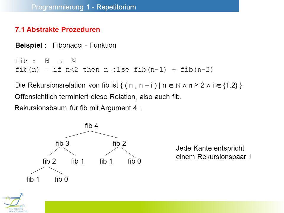 Programmierung 1 - Repetitorium 7.1 Abstrakte Prozeduren Beispiel : Fibonacci - Funktion fib : fib(n) = if n<2 then n else fib(n-1) + fib(n-2) Die Rekursionsrelation von fib ist { ( n, n – i ) | n n 2 i {1,2} } Offensichtlich terminiert diese Relation, also auch fib.