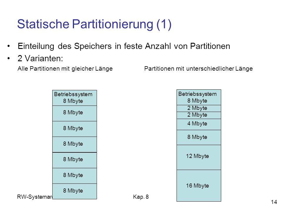 RW-SystemarchitekturKap. 8 14 Statische Partitionierung (1) Einteilung des Speichers in feste Anzahl von Partitionen 2 Varianten: Alle Partitionen mit