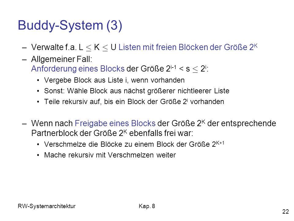 RW-SystemarchitekturKap. 8 22 Buddy-System (3) –Verwalte f.a. L · K · U Listen mit freien Blöcken der Größe 2 K –Allgemeiner Fall: Anforderung eines B
