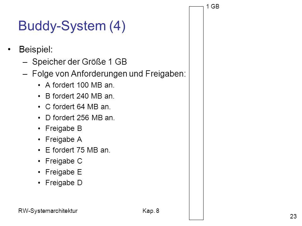RW-SystemarchitekturKap. 8 23 Buddy-System (4) Beispiel: –Speicher der Größe 1 GB –Folge von Anforderungen und Freigaben: A fordert 100 MB an. B forde