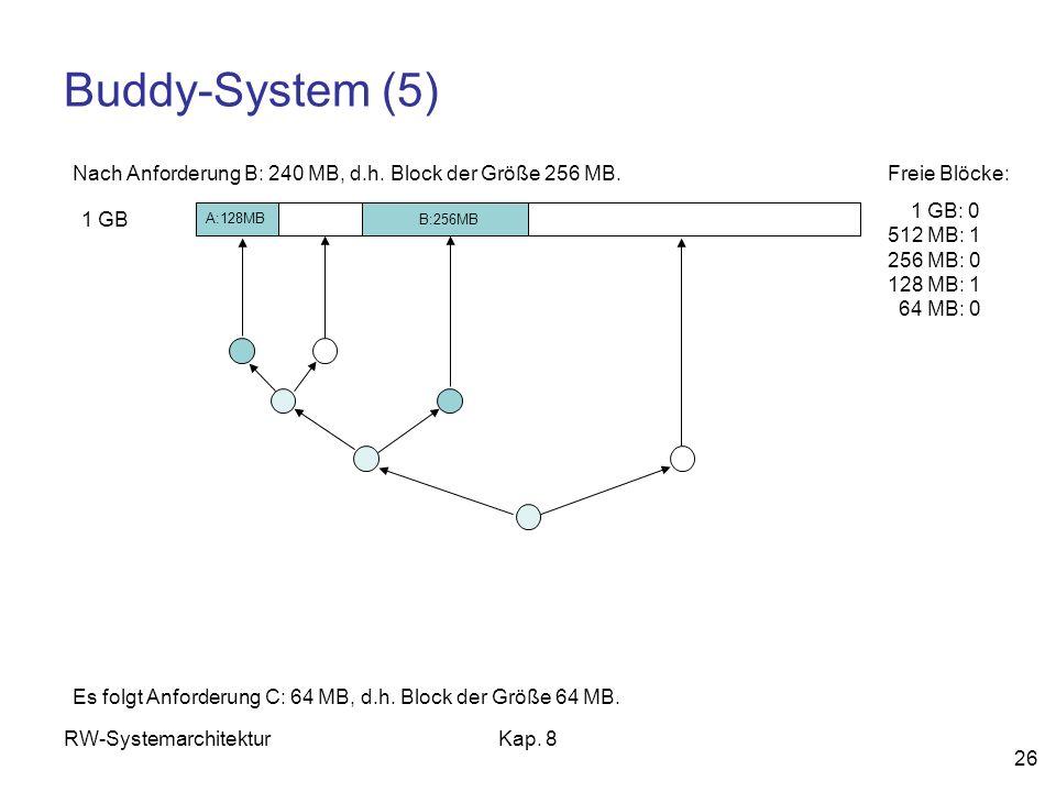 RW-SystemarchitekturKap. 8 26 Buddy-System (5) 1 GB Freie Blöcke: 1 GB: 0 512 MB: 1 256 MB: 0 128 MB: 1 64 MB: 0 Nach Anforderung B: 240 MB, d.h. Bloc