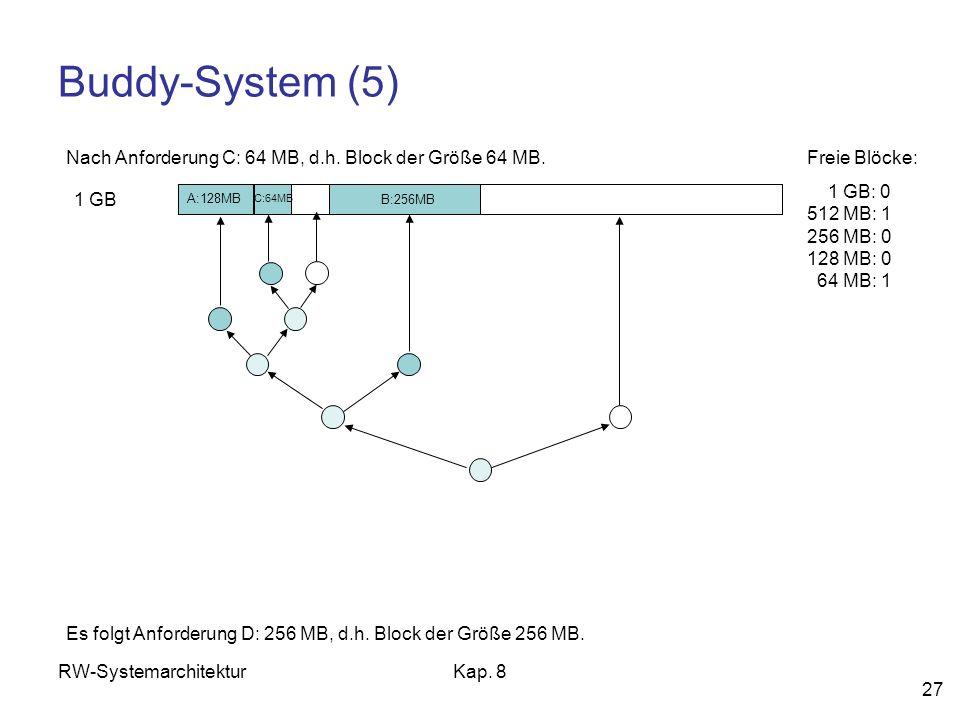 RW-SystemarchitekturKap. 8 27 Buddy-System (5) 1 GB Freie Blöcke: 1 GB: 0 512 MB: 1 256 MB: 0 128 MB: 0 64 MB: 1 Nach Anforderung C: 64 MB, d.h. Block