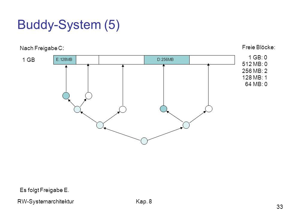 RW-SystemarchitekturKap. 8 33 Buddy-System (5) 1 GB Freie Blöcke: 1 GB: 0 512 MB: 0 256 MB: 2 128 MB: 1 64 MB: 0 Nach Freigabe C : Es folgt Freigabe E