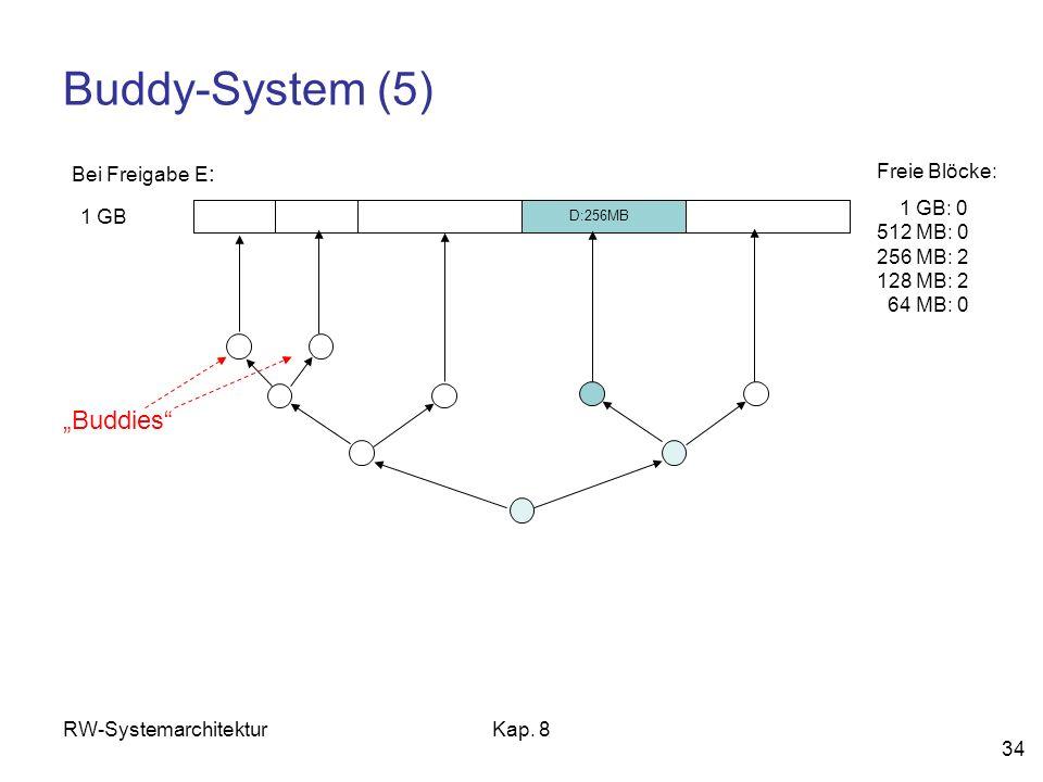 RW-SystemarchitekturKap. 8 34 Buddy-System (5) 1 GB Freie Blöcke: 1 GB: 0 512 MB: 0 256 MB: 2 128 MB: 2 64 MB: 0 Bei Freigabe E : D:256MB Buddies