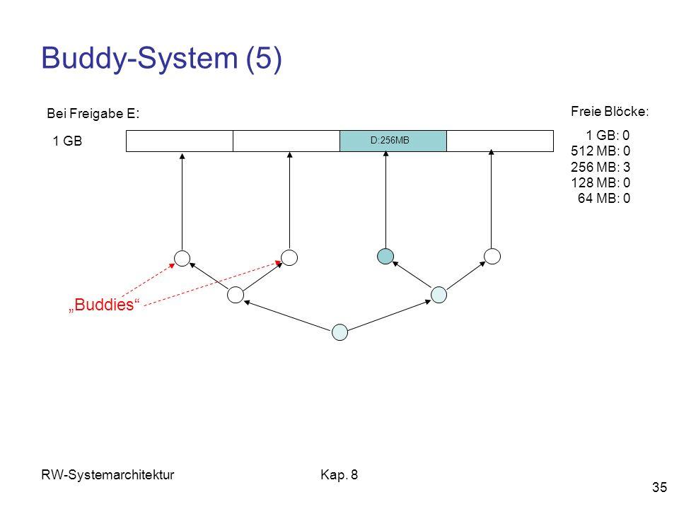 RW-SystemarchitekturKap. 8 35 Buddy-System (5) 1 GB Freie Blöcke: 1 GB: 0 512 MB: 0 256 MB: 3 128 MB: 0 64 MB: 0 Bei Freigabe E : D:256MB Buddies