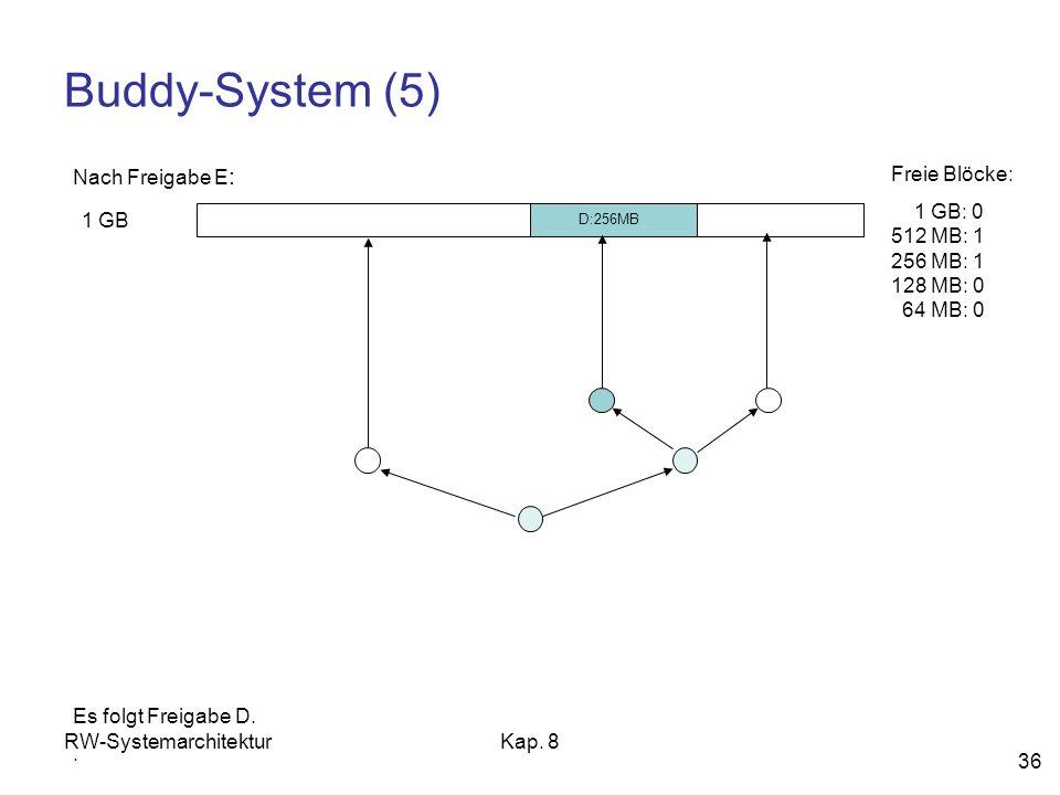 RW-SystemarchitekturKap. 8 36 Buddy-System (5) 1 GB Freie Blöcke: 1 GB: 0 512 MB: 1 256 MB: 1 128 MB: 0 64 MB: 0 Nach Freigabe E : D:256MB Es folgt Fr