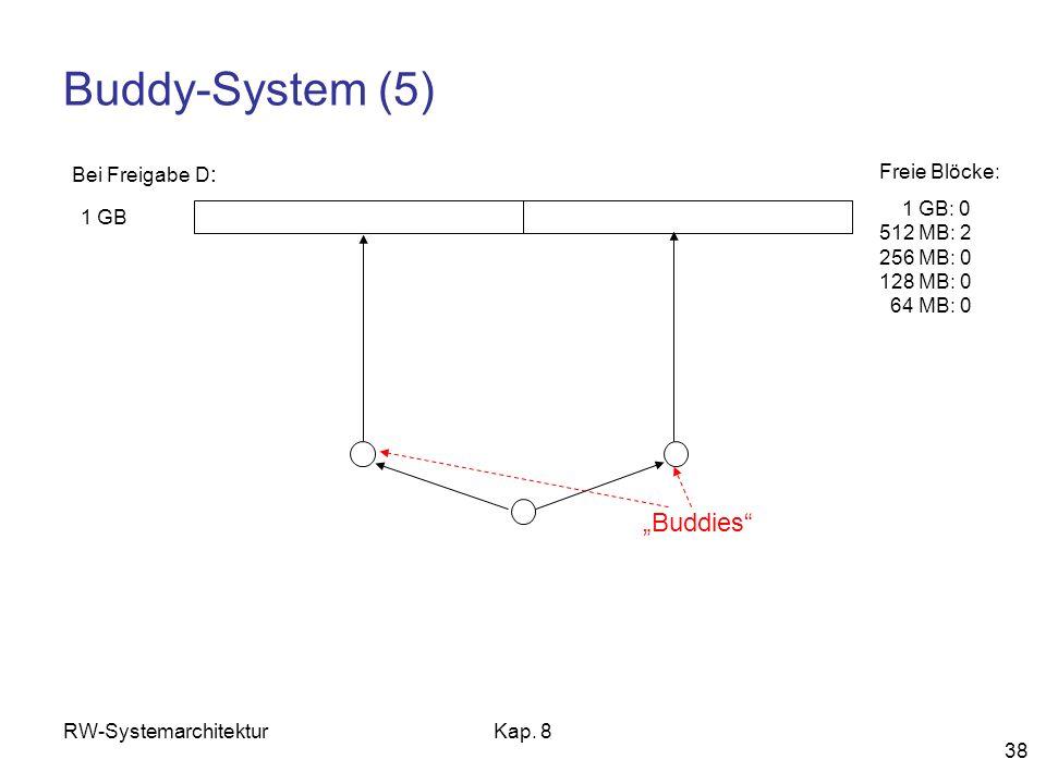 RW-SystemarchitekturKap. 8 38 Buddy-System (5) 1 GB Freie Blöcke: 1 GB: 0 512 MB: 2 256 MB: 0 128 MB: 0 64 MB: 0 Bei Freigabe D : Buddies