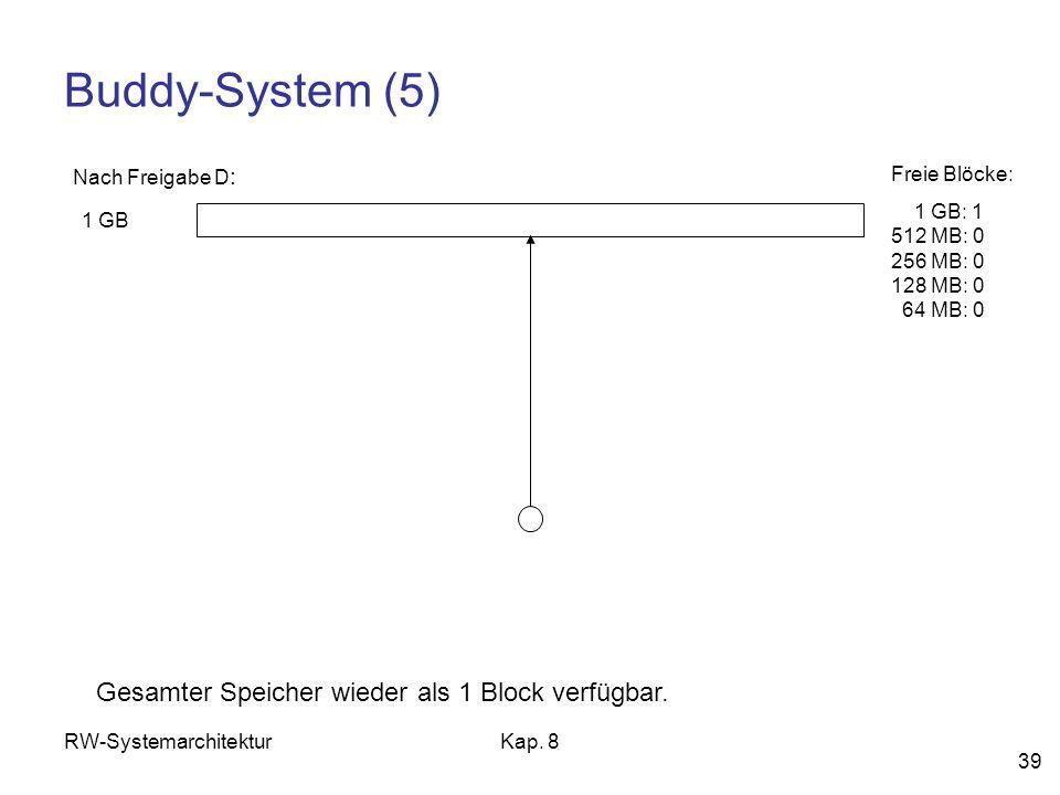 RW-SystemarchitekturKap. 8 39 Buddy-System (5) 1 GB Freie Blöcke: 1 GB: 1 512 MB: 0 256 MB: 0 128 MB: 0 64 MB: 0 Nach Freigabe D : Gesamter Speicher w