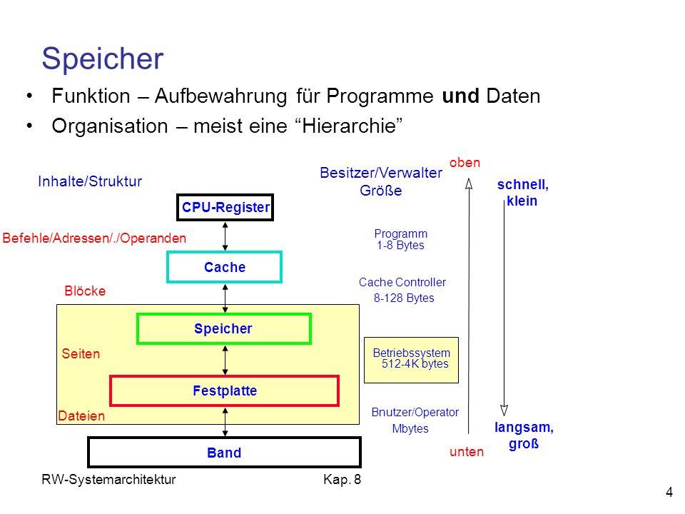 RW-SystemarchitekturKap. 8 4 Speicher Funktion – Aufbewahrung für Programme und Daten Organisation – meist eine Hierarchie CPU-Register Speicher Befeh