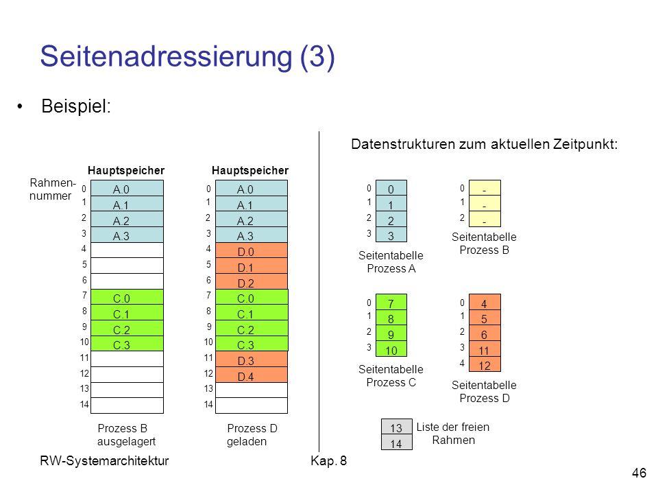 RW-SystemarchitekturKap. 8 46 Seitenadressierung (3) Beispiel: Rahmen- nummer 0 1 2 3 4 5 6 7 8 9 10 11 12 13 14 Hauptspeicher 0 1 2 3 4 5 6 7 8 9 Pro