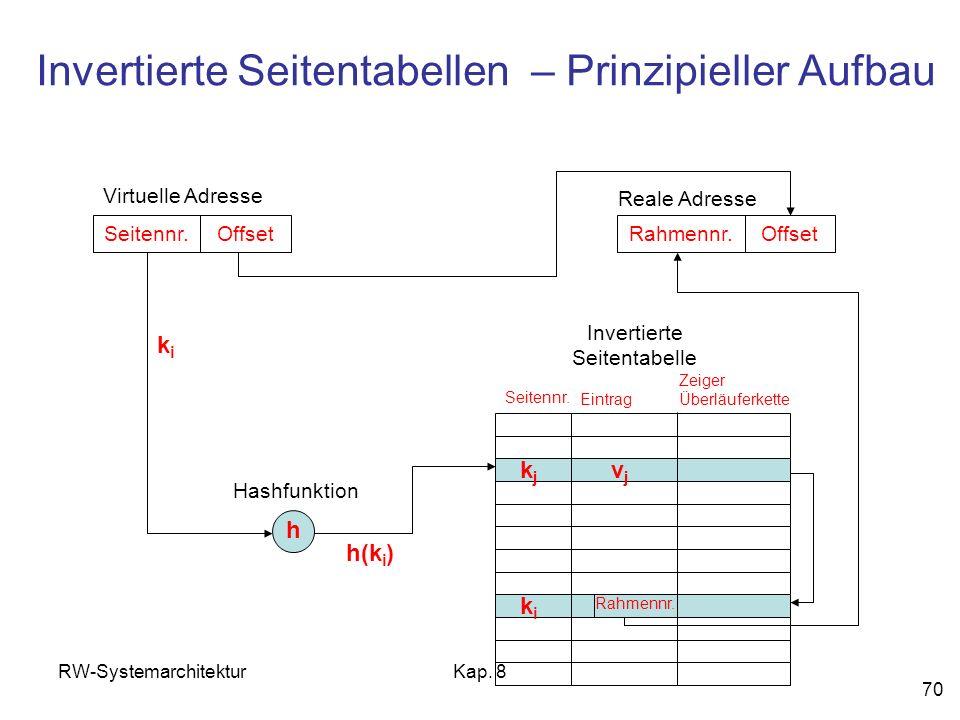 RW-SystemarchitekturKap. 8 70 Invertierte Seitentabellen – Prinzipieller Aufbau Seitennr.Offset Virtuelle Adresse Invertierte Seitentabelle Rahmennr.O