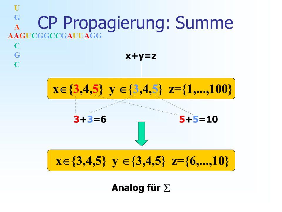 AAGUCGGCCGAUUAGG UGACGCUGACGC CP Propagierung: Summe x {3,4,5} y {3,4,5} z={1,...,100} x+y=z 3+3=6 5+5=10 x {3,4,5} y {3,4,5} z={6,...,10} Analog für