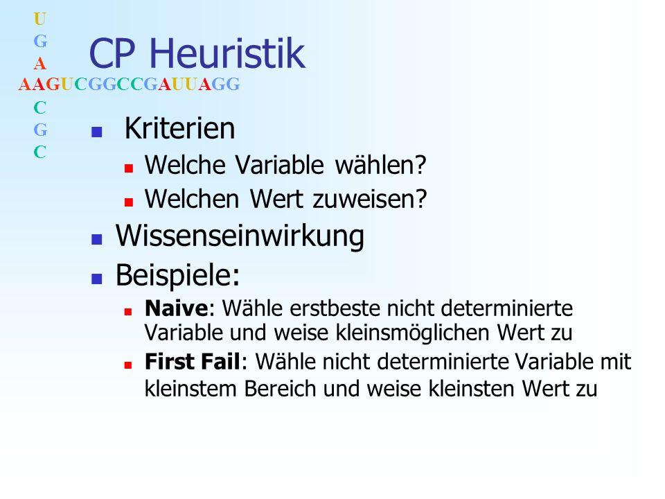 AAGUCGGCCGAUUAGG UGACGCUGACGC CP Heuristik Kriterien Welche Variable wählen.