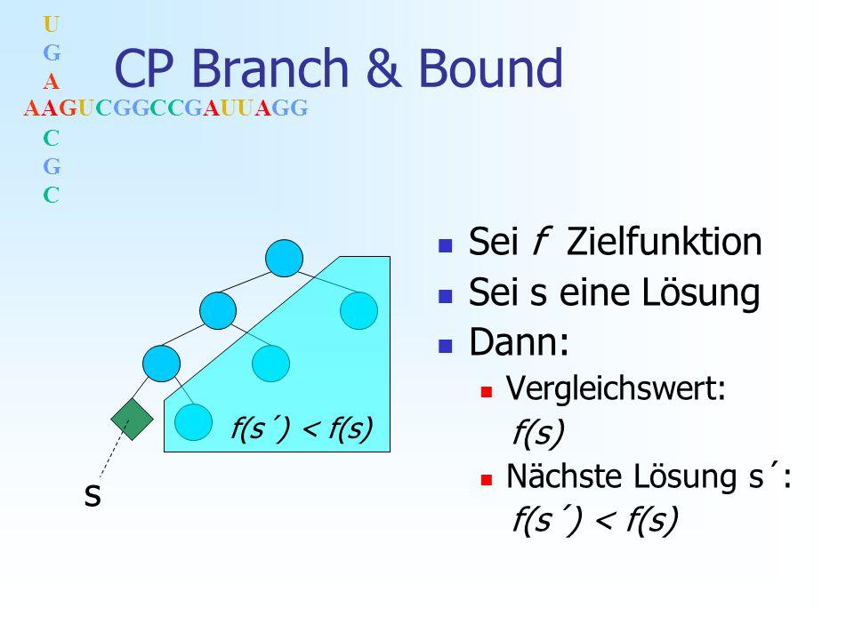 AAGUCGGCCGAUUAGG UGACGCUGACGC CP Branch & Bound Sei f Zielfunktion Sei s eine Lösung Dann: Vergleichswert: f(s) Nächste Lösung s´: f(s´) < f(s) s