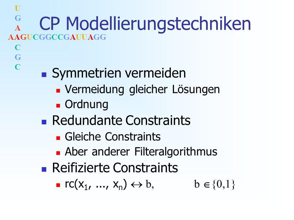 AAGUCGGCCGAUUAGG UGACGCUGACGC CP Modellierungstechniken Symmetrien vermeiden Vermeidung gleicher Lösungen Ordnung Redundante Constraints Gleiche Constraints Aber anderer Filteralgorithmus Reifizierte Constraints rc(x 1,..., x n ) b, b {0,1}