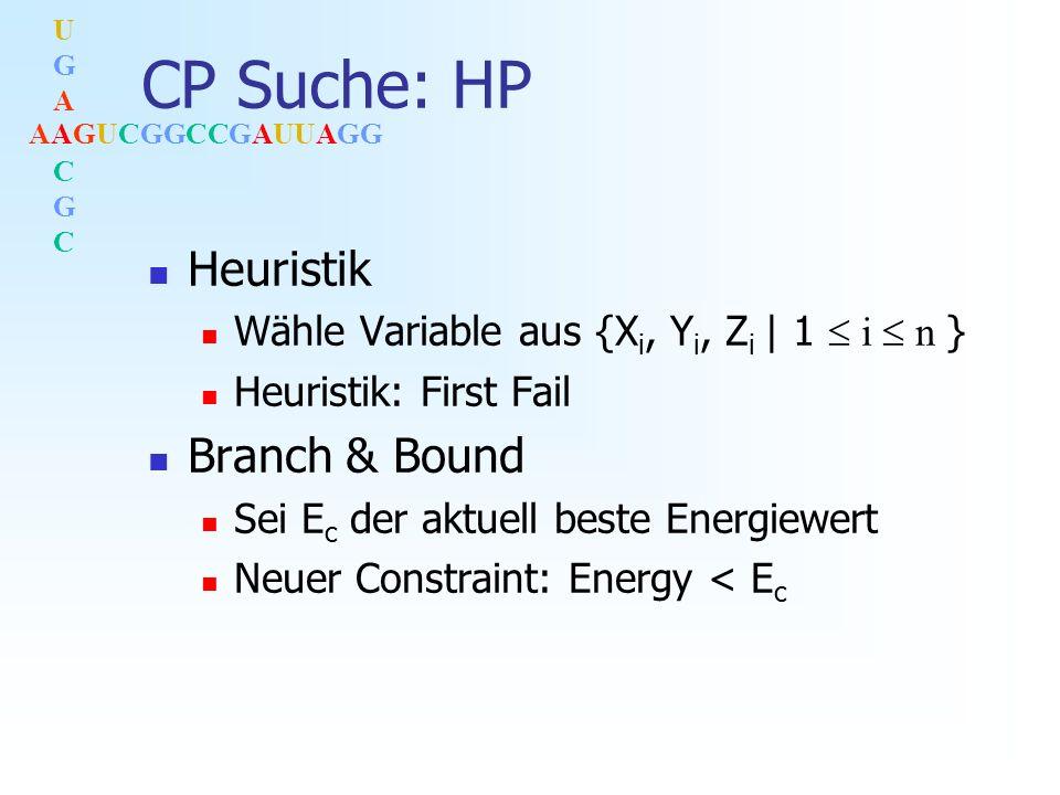 AAGUCGGCCGAUUAGG UGACGCUGACGC CP Suche: HP Heuristik Wähle Variable aus {X i, Y i, Z i | 1 i n } Heuristik: First Fail Branch & Bound Sei E c der aktuell beste Energiewert Neuer Constraint: Energy < E c