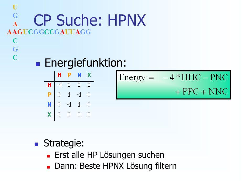 AAGUCGGCCGAUUAGG UGACGCUGACGC CP Suche: HPNX Energiefunktion: Strategie: Erst alle HP Lösungen suchen Dann: Beste HPNX Lösung filtern