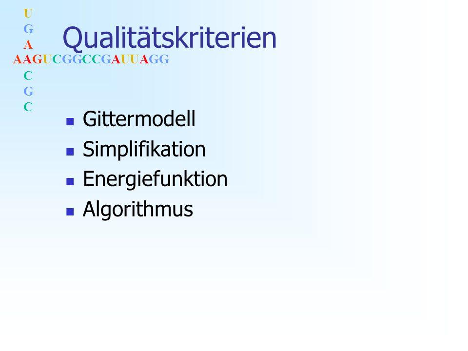 AAGUCGGCCGAUUAGG UGACGCUGACGC CP Suche: HP (Besser) Redundante Constraints Zielgerichtete Heuristik: Fühzeitige Enumierung von Strukturen mit geringer Energie