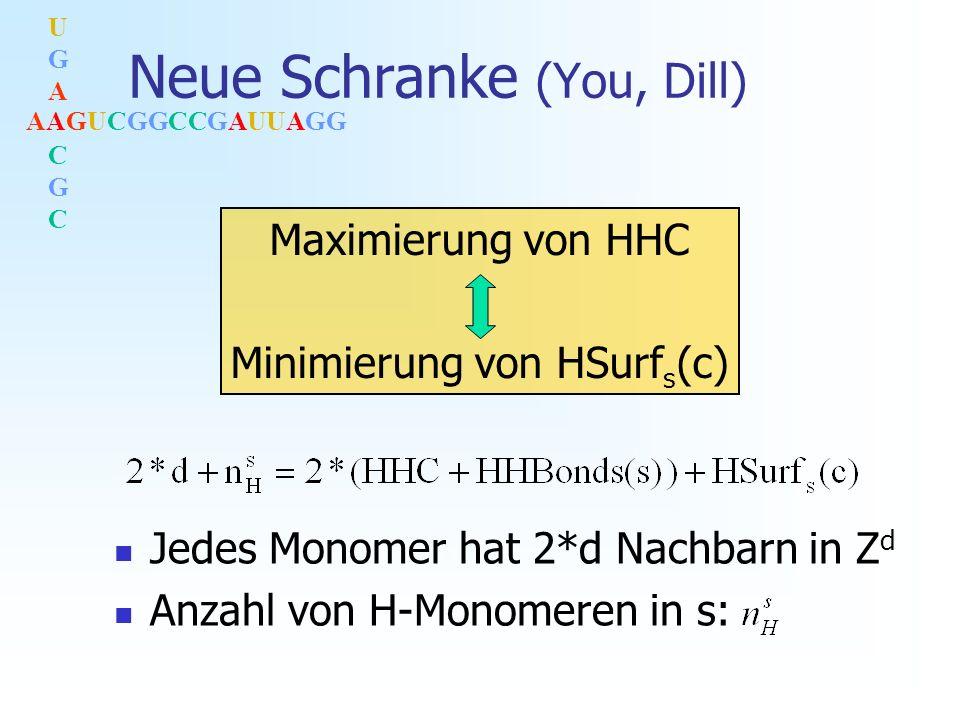 AAGUCGGCCGAUUAGG UGACGCUGACGC Neue Schranke (You, Dill) Jedes Monomer hat 2*d Nachbarn in Z d Anzahl von H-Monomeren in s: Maximierung von HHC Minimierung von HSurf s (c)