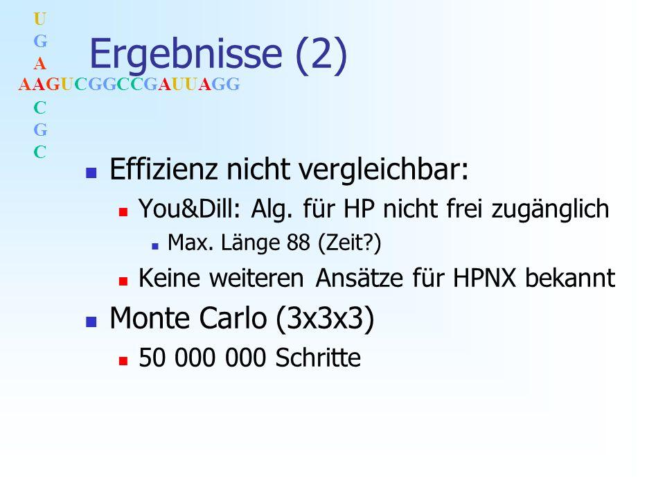 AAGUCGGCCGAUUAGG UGACGCUGACGC Ergebnisse (2) Effizienz nicht vergleichbar: You&Dill: Alg.