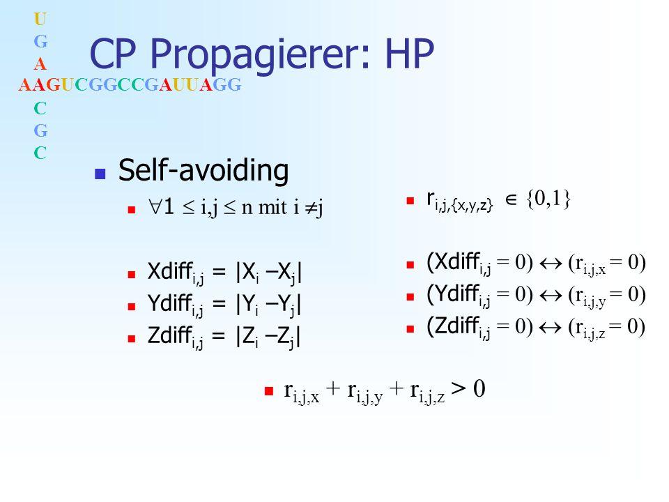 AAGUCGGCCGAUUAGG UGACGCUGACGC CP Propagierer: HP Self-avoiding 1 i,j n mit i j Xdiff i,j = |X i –X j | Ydiff i,j = |Y i –Y j | Zdiff i,j = |Z i –Z j | r i,j,{x,y,z} {0,1} (Xdiff i,j = 0) (r i,j,x = 0) (Ydiff i,j = 0) (r i,j,y = 0) (Zdiff i,j = 0) (r i,j,z = 0) r i,j,x + r i,j,y + r i,j,z > 0