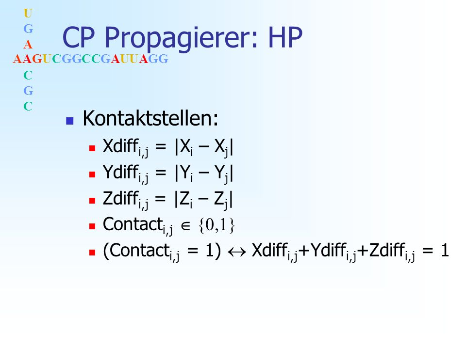 AAGUCGGCCGAUUAGG UGACGCUGACGC CP Propagierer: HP Kontaktstellen: Xdiff i,j = |X i – X j | Ydiff i,j = |Y i – Y j | Zdiff i,j = |Z i – Z j | Contact i,j {0,1} (Contact i,j = 1) Xdiff i,j +Ydiff i,j +Zdiff i,j = 1