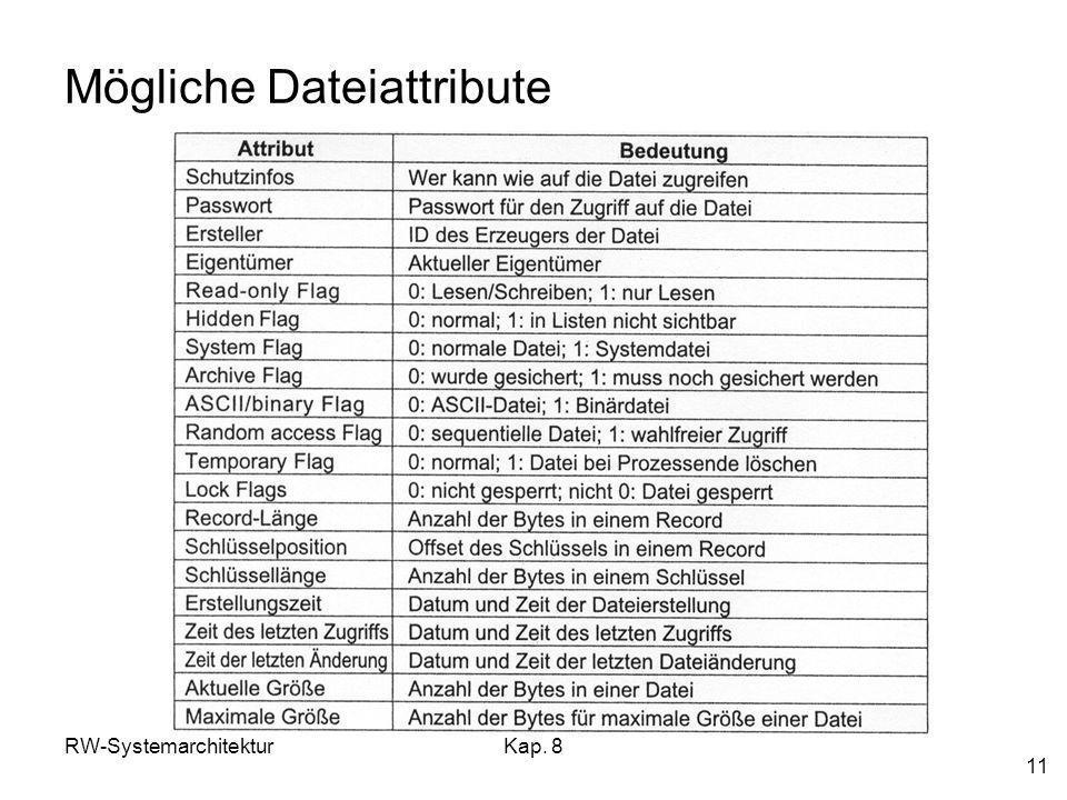 RW-SystemarchitekturKap. 8 11 Mögliche Dateiattribute