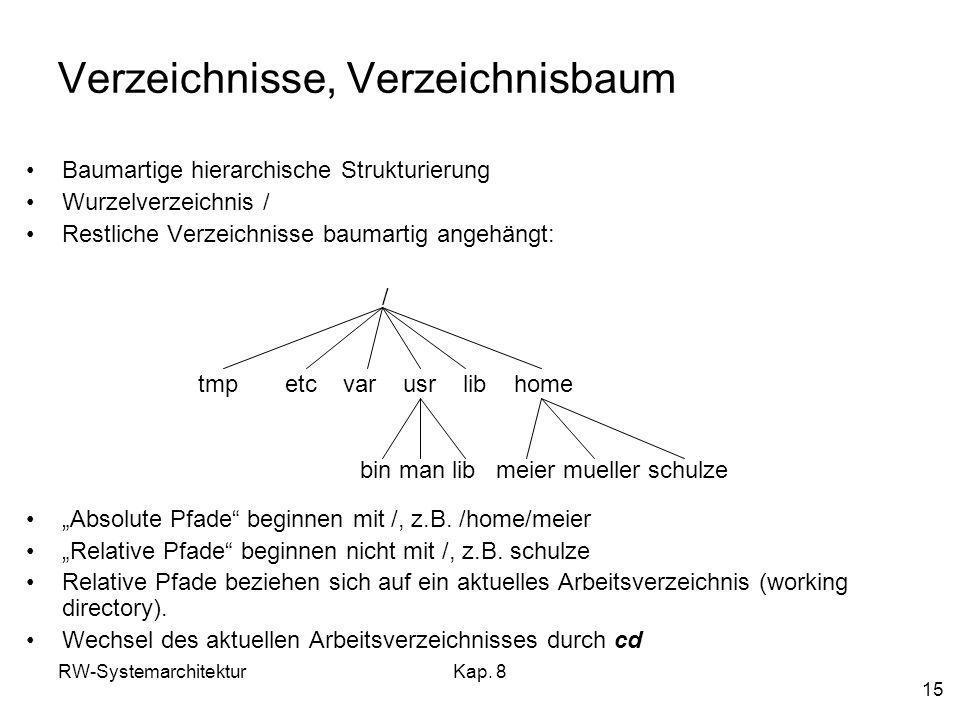 RW-SystemarchitekturKap. 8 15 Verzeichnisse, Verzeichnisbaum Baumartige hierarchische Strukturierung Wurzelverzeichnis / Restliche Verzeichnisse bauma