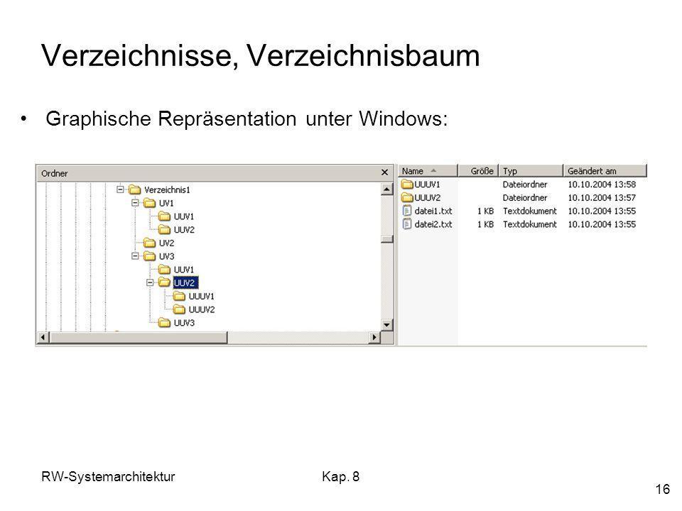 RW-SystemarchitekturKap. 8 16 Verzeichnisse, Verzeichnisbaum Graphische Repräsentation unter Windows: