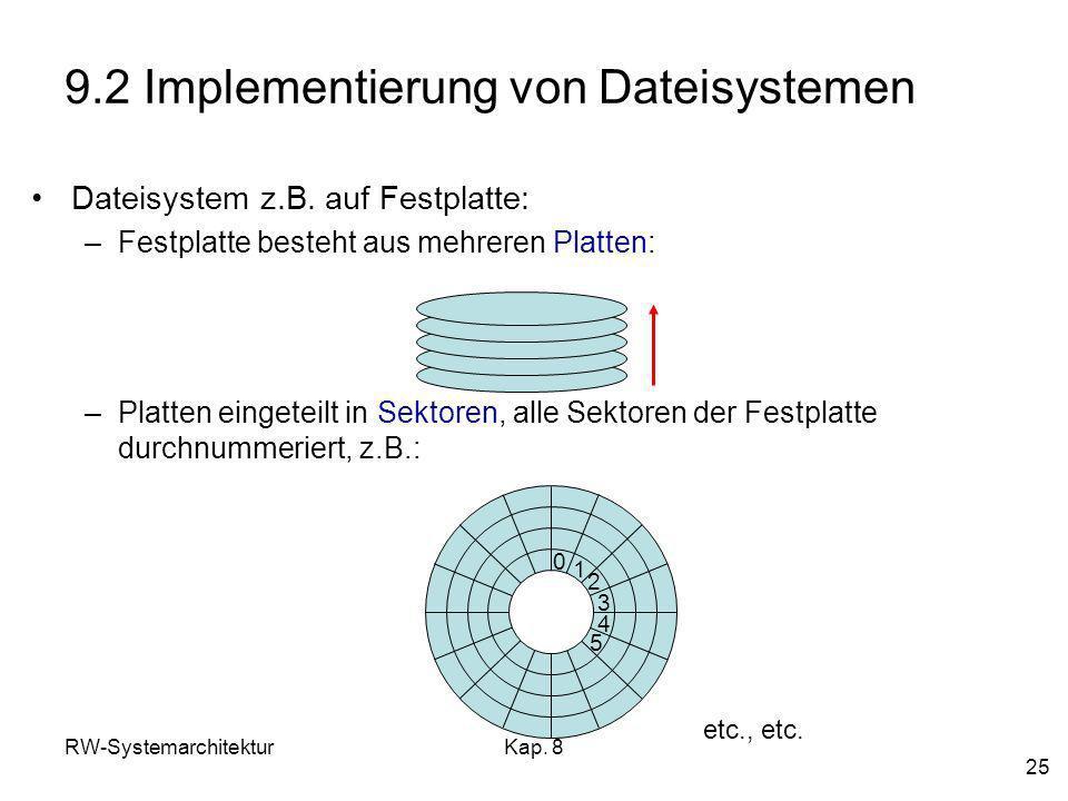 RW-SystemarchitekturKap. 8 25 9.2 Implementierung von Dateisystemen Dateisystem z.B. auf Festplatte: –Festplatte besteht aus mehreren Platten: –Platte